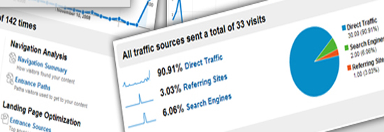 Post image of 5 réflexes web analytics