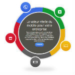 Full Value of Mobile : ou comment mesurer (enfin) ce que vous rapporte le mobile