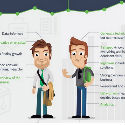 #Infographie du Mercredi : Growth Hacking VS Marketing traditionnel
