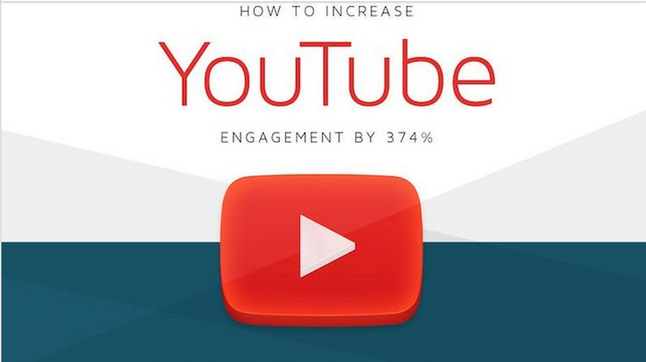 Post Thumbnail of #Infographie du Mercredi : Comment générer plus d'engagement avec vos videos YouTube