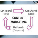 #Slideshare du Vendredi : l'importance d'un bon contenu Marketing