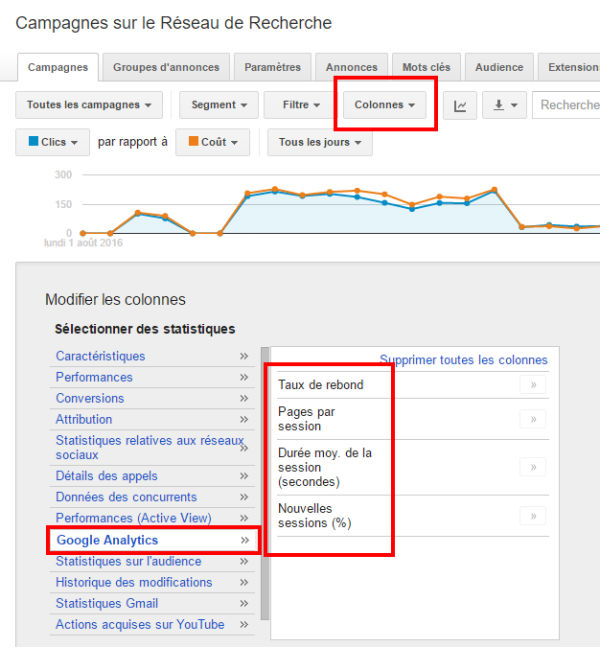 Colonne Adwords Analytics