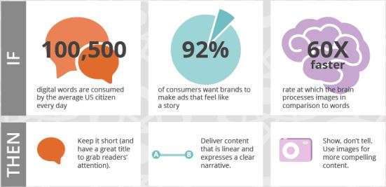 Why Our Brains Crave Storytelling In Marketing