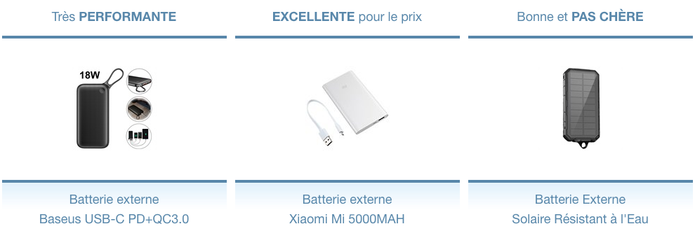 Batteries externes comparatif