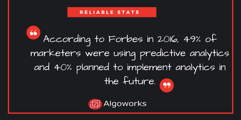 predictive analytics stat forbes