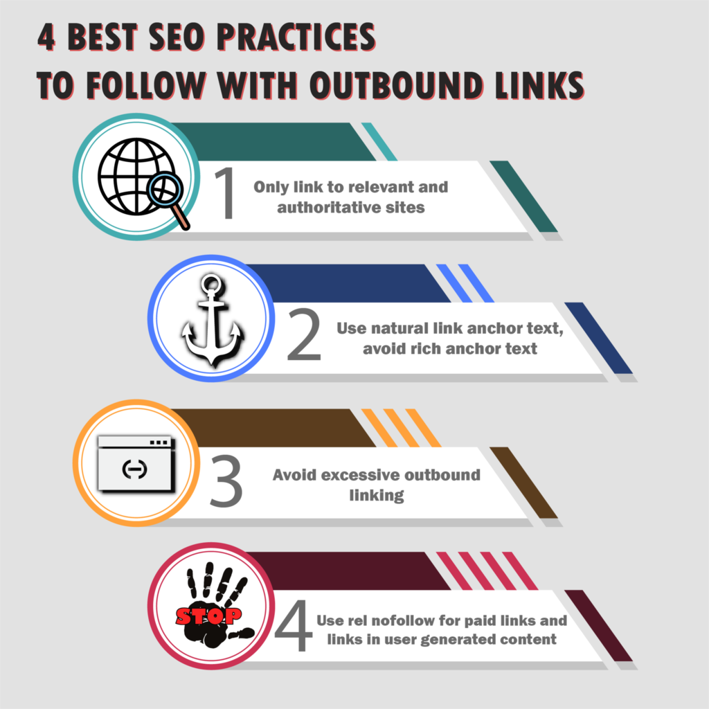 outbound-links-best-practices-1024x1024