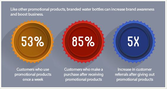 Business perks water bottle