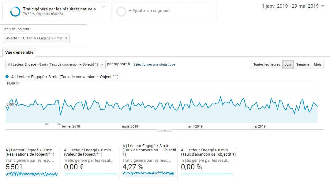 engagement google analytics
