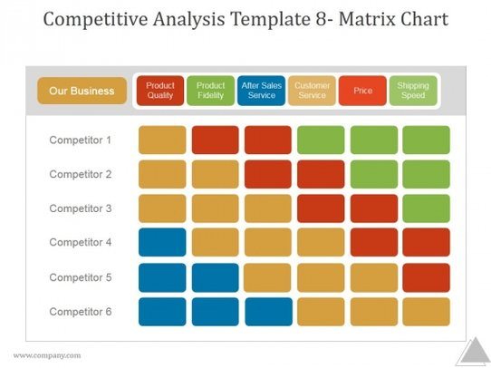 Competitive_Analysis_Template_8_Matrix_Chart_Ppt_PowerPoint_Presentation_Templates_Slide_1-