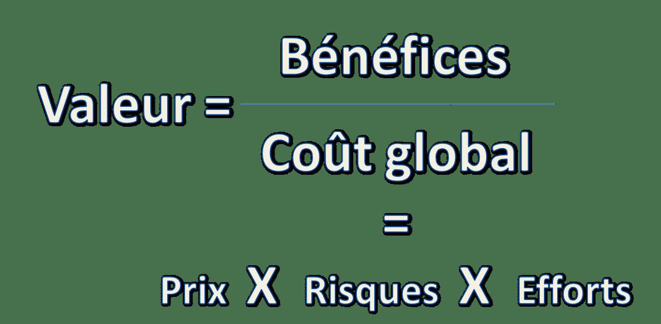 equation de valeur e-commerce