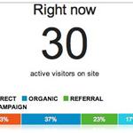 Google Analytics & les données en temps réel
