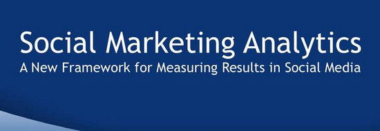 Social marketing: choisir des KPI en accord avec sa stratégie business