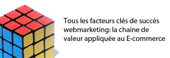 Tous les facteurs clés de succès webmarketing: la chaîne de valeur appliquée au E-commerce