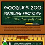 Infographie SEO: les 200 critères de classement sur Google