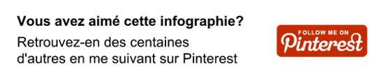 Pinterest Matthieu - Tran-Van