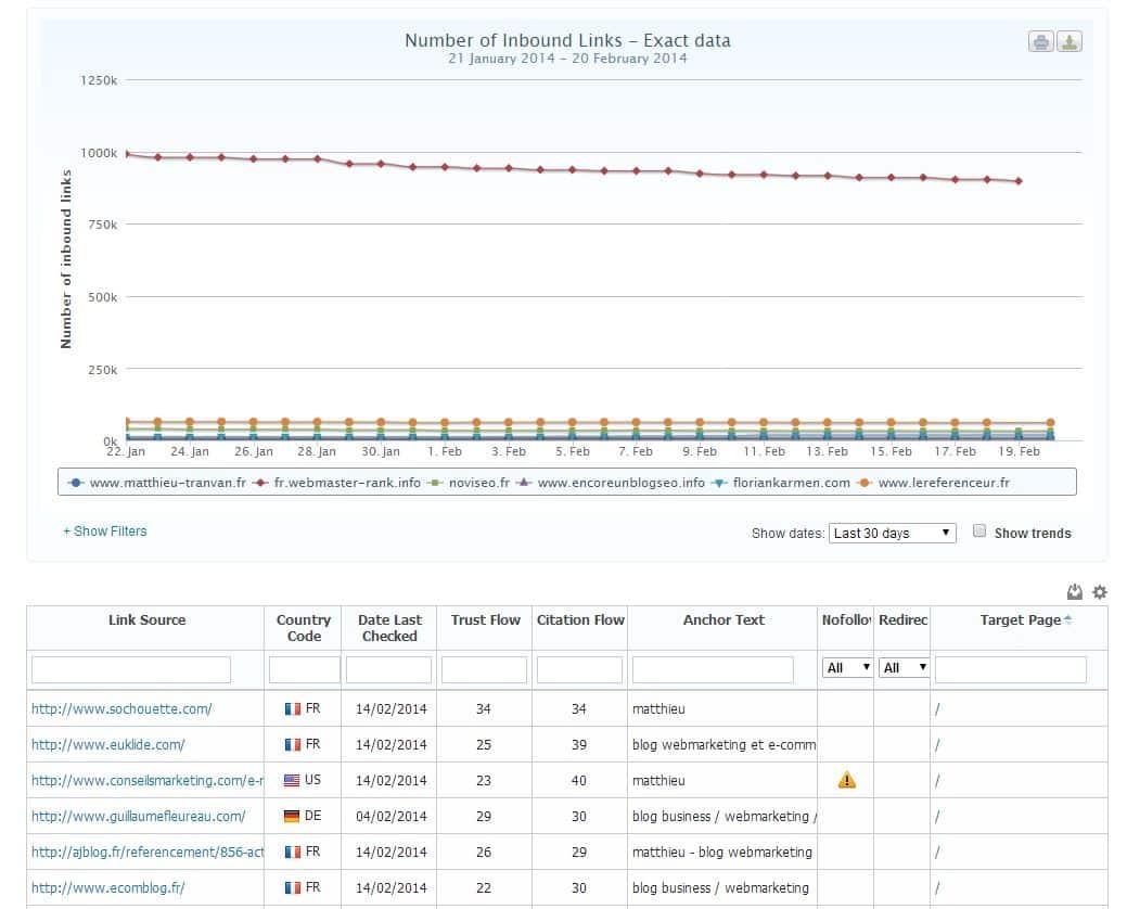 RapportAnalyticsSEO_Backlinks