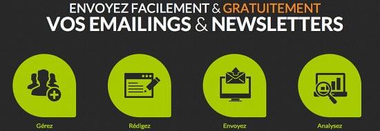 Mettre en place une stratégie d'Emailing CRM simplement grâce à MailKitchen