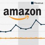 5 leçons d'Amazon sur la manière d'optimiser son modèle économique