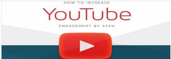 #Infographie du Mercredi : Comment générer plus d'engagement avec vos videos YouTube