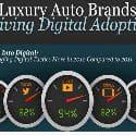 #Infographie du Mercredi : Les marques de voitures de luxe se tournent vers le digital