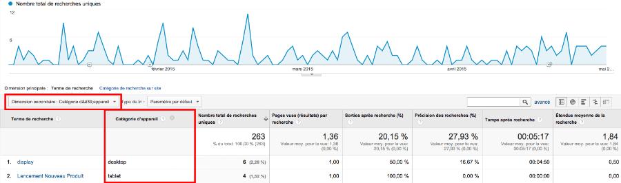 TermeRecherche_Google_analytics_900