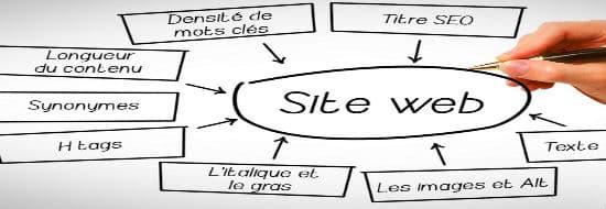 #Slideshare du Vendredi : Comprendre vos utilisateurs avec Google Analytics