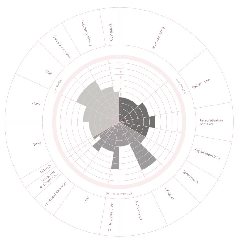Full Potential : le modèle d'analyse des marques via le prisme digital de l'agence Enigma En savoir plus sur https://www.matthieu-tranvan.fr/?p=13531#HfB2IjLPBLakiTXV.99