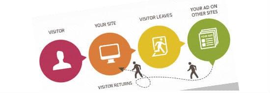 10 stratégies remarketing éprouvées pour booster vos ventes e-commerce