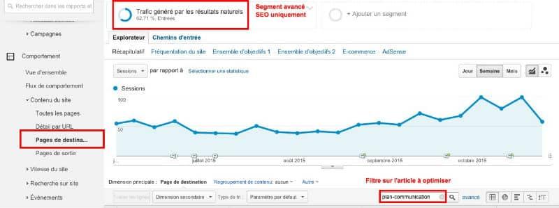 Suivi de SEO dans Google Analytics