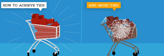 7 infographies que chaque entrepreneur e-commerce doit emporter avec lui cet été