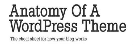 #Infographie du Mercredi : Les dessous du fonctionnement de votre blog