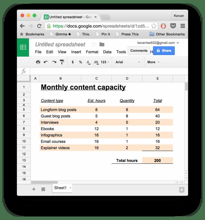 plan de charge de travail pour créer content marketing