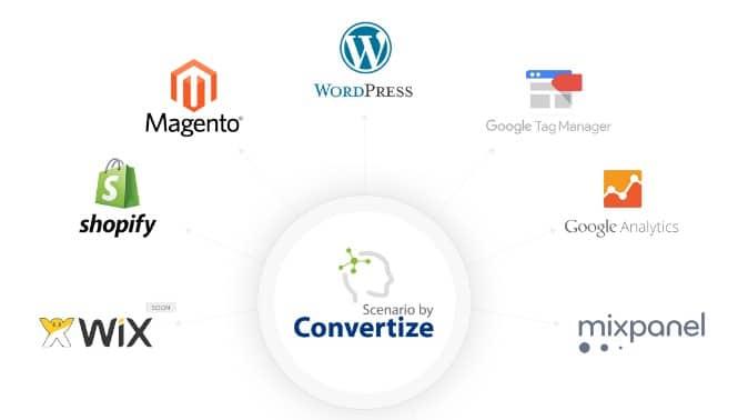 Integration Convertize