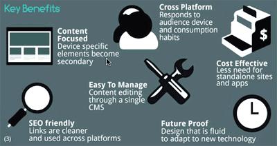 responsive-web-design-key-benefits