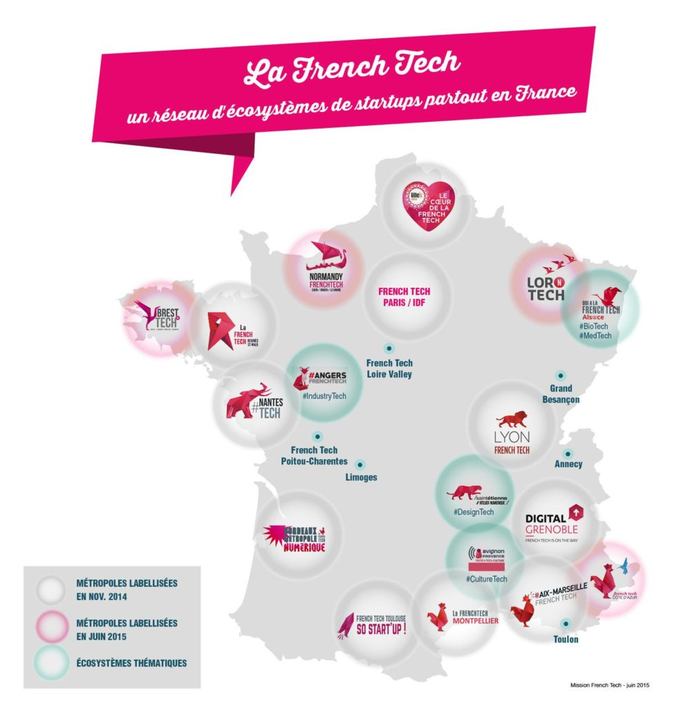 Startup Hub FrenchTech