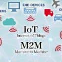 Cartes Sim M2M multi-opérateurs : une nécessité pour les professionnels de l'Internet of Things