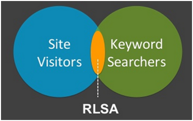 rlsa adwords