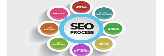 8 pratiques à respecter pour optimiser votre contenu pour le SEO