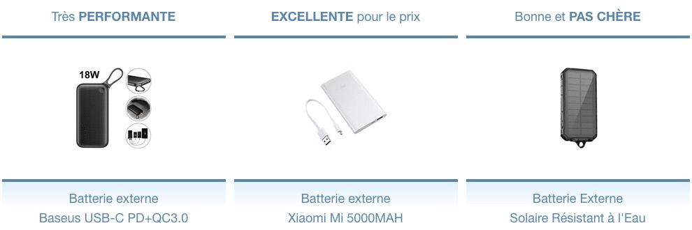 Batteries externes comparatif
