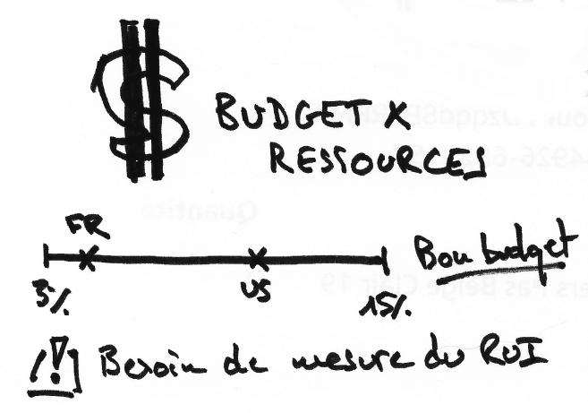 Plezi_budget_reel