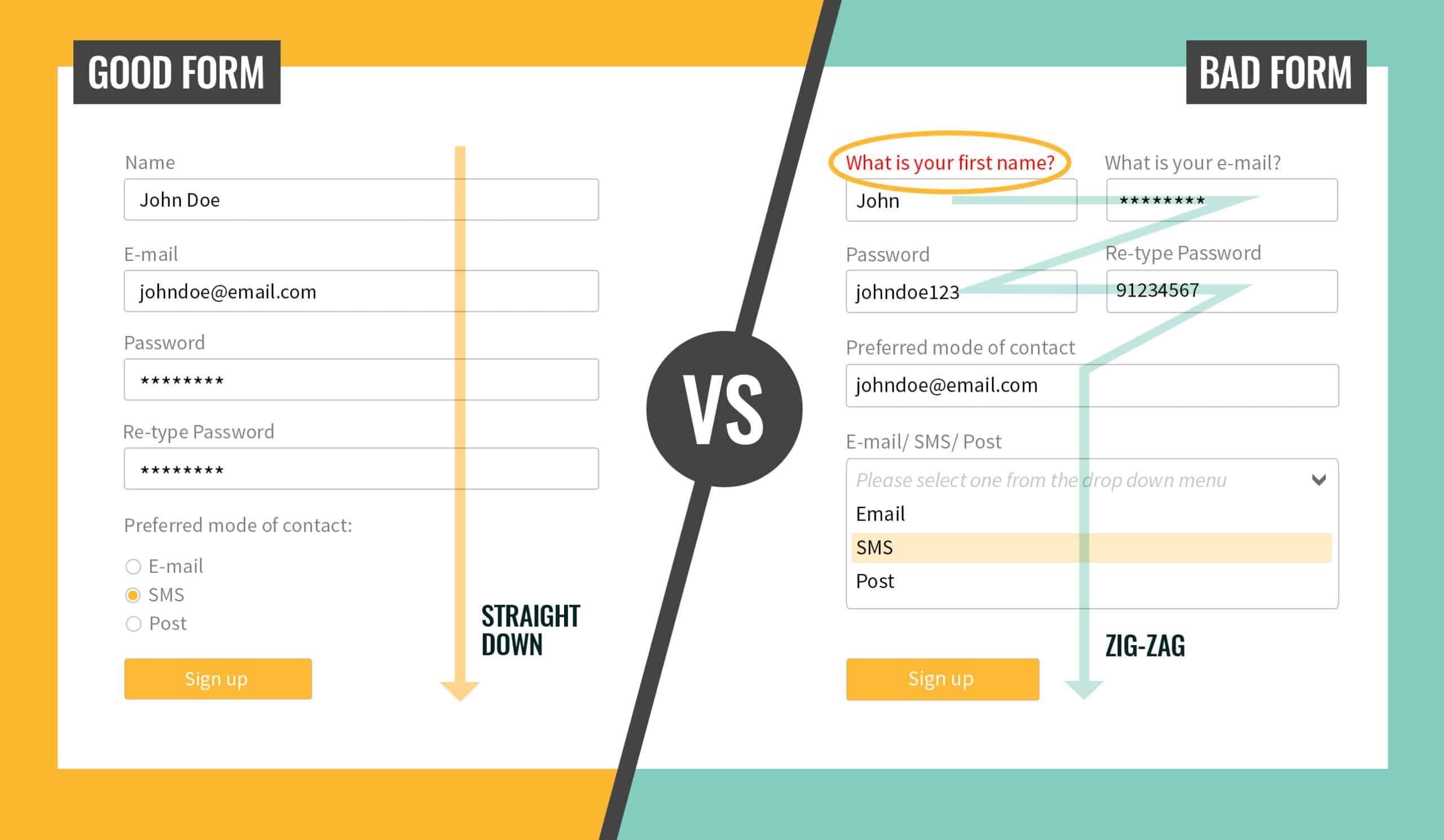 Bonnes pratiques formulaires web