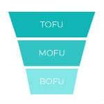 TOFU / MOFU / BOFU : Les actions à mener à chaque étape du funnel