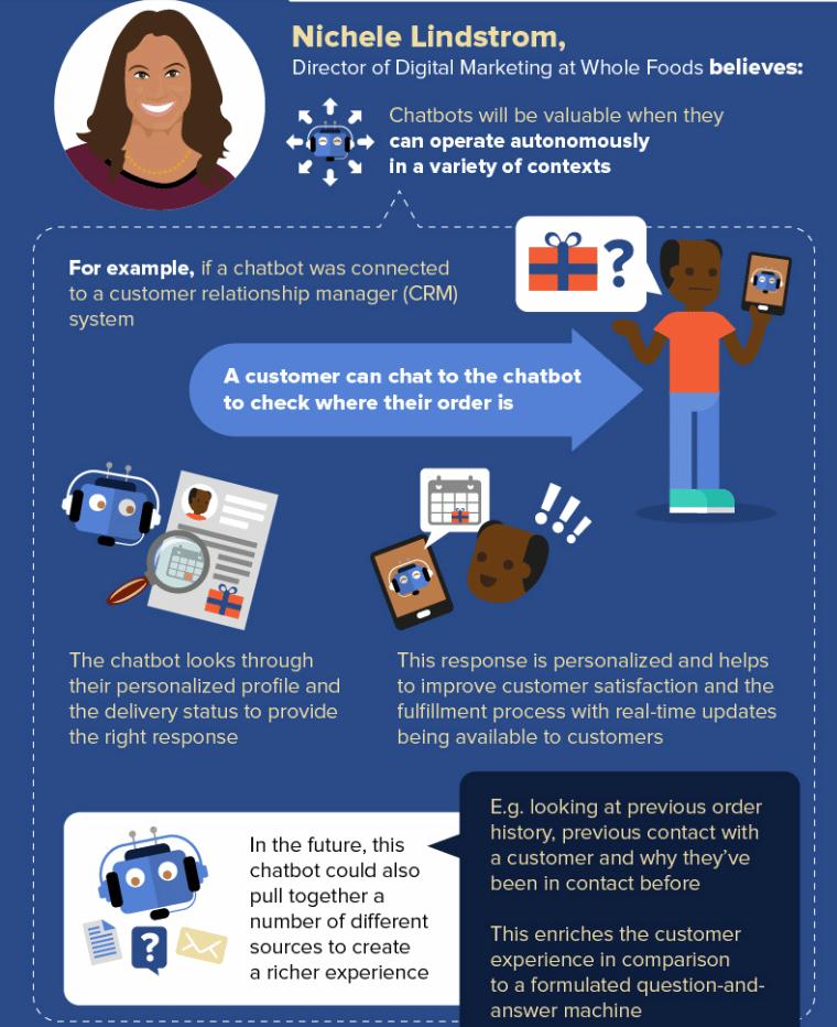 Chatbot & CRM