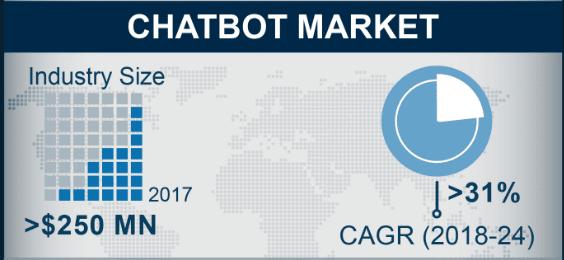Marché Chatbot