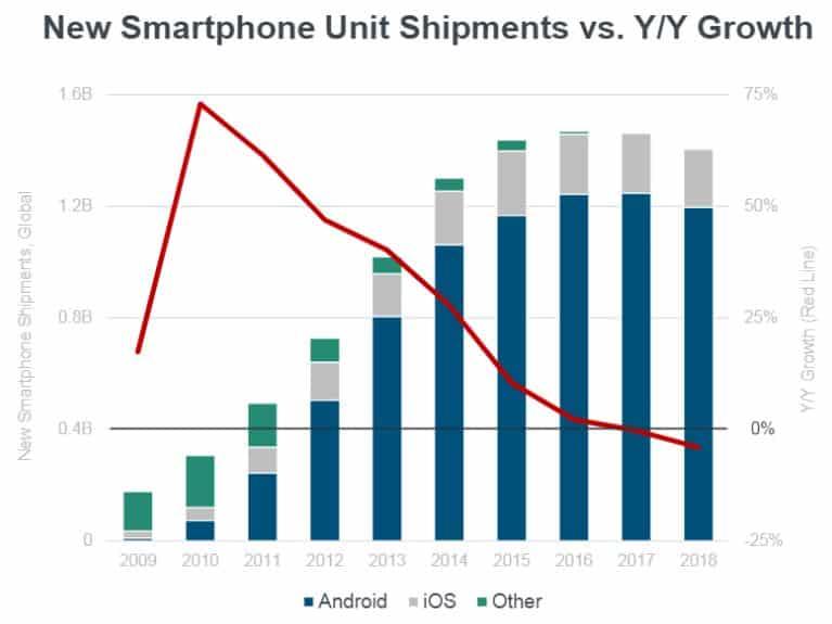Mobile Shipment