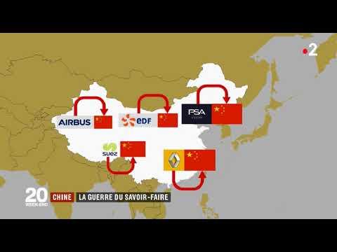 investissement direct chine transfert de technologie