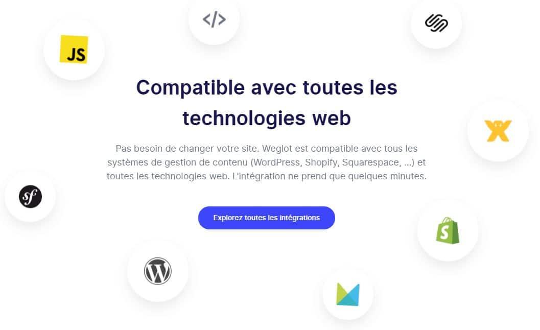 Weglot integrations