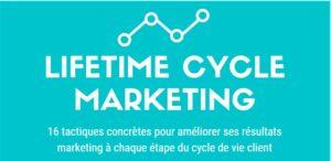 ContentUpgrade_Infographie_Adapter marketing au cycle de vie client miniature