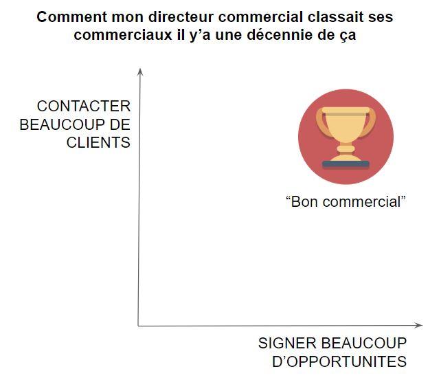 Bon commercial