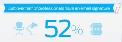 Statistique professionnels avec signature mail